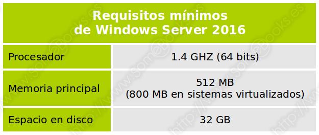 Requisitos Windows Server 2016