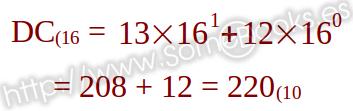 Conversión hexadecimal-decimal