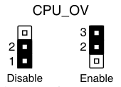 CPU Over Voltage jumper