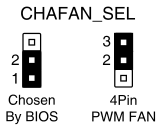 Chassis Fan control setting