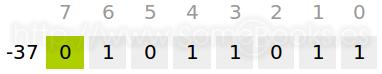 Ejemplo de número negativo en exceso a 2n-1