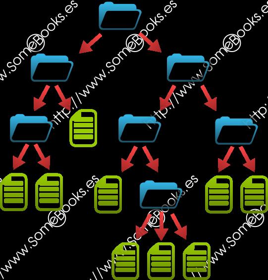 jerarquía de archivos