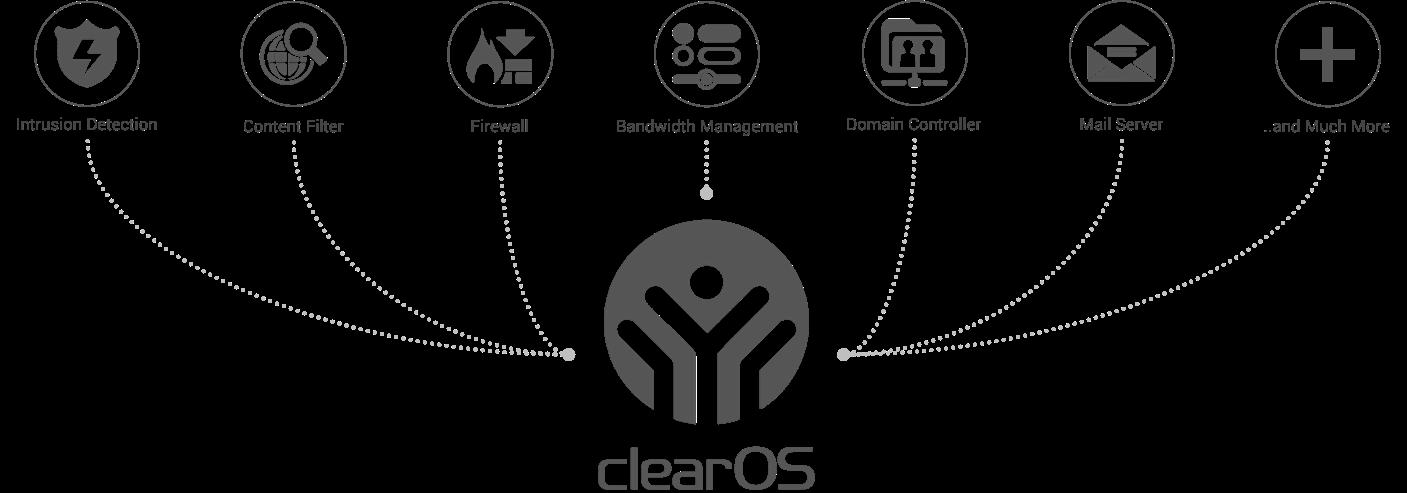 Funciones de ClearOS
