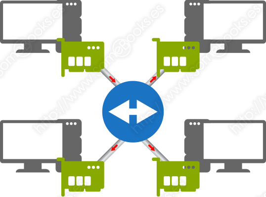 Esquema de red con hub