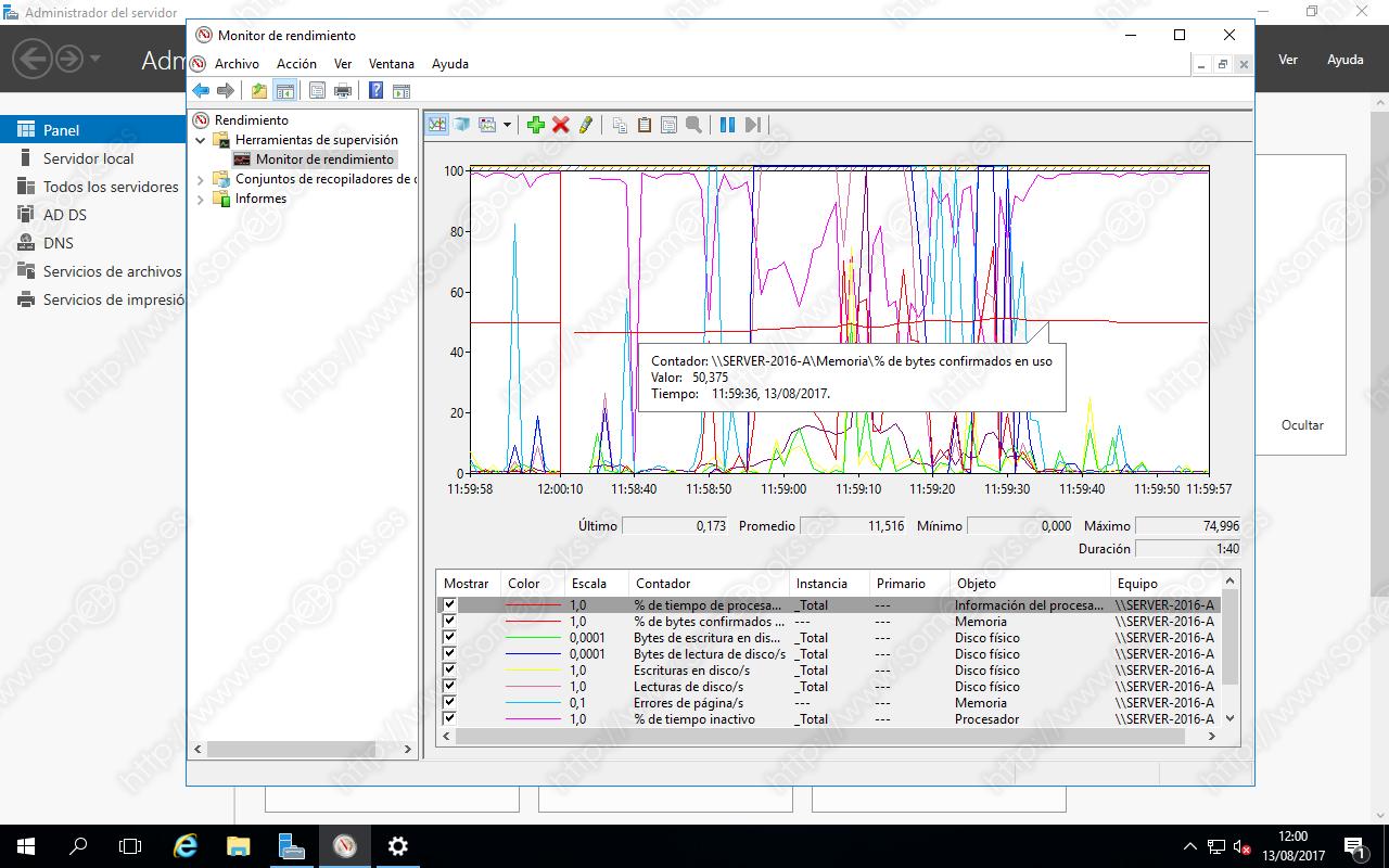 Controlar-una-actividad-concreta-en-el-Monitor-de-rendimiento-de-Windows-Server-2016-006