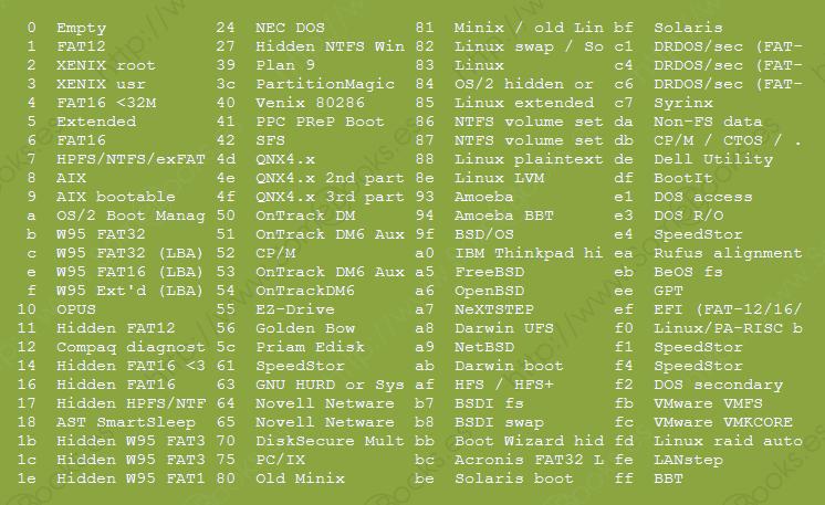 Ampliar-el-almacenamiento-LVM-de-Proxmox-VE-con-un-nuevo-disco-005